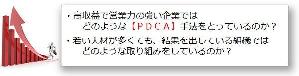 高収益企業、営業力の強い企業、【PDCA】