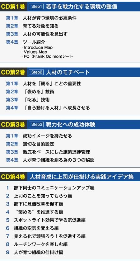 育てる技術CD重版発売中 内容