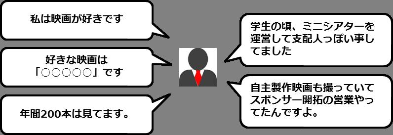 コミュニケーション5