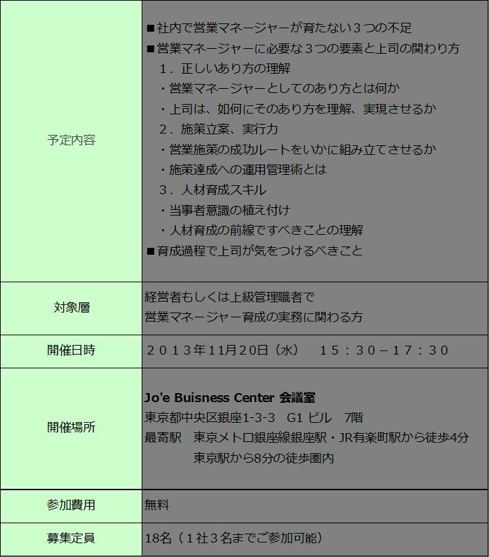 セミナー詳細