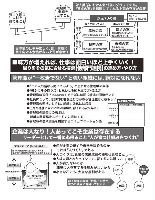 【部下育成・他部門連携】養成講座パンフレット3