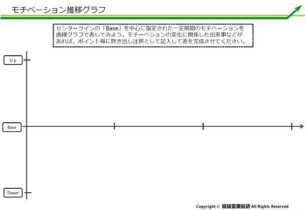 モチベーション 推移グラフ
